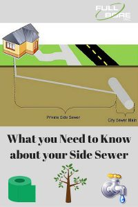What-you-Need-to-Know-about-your-Side-Sewer-200x300
